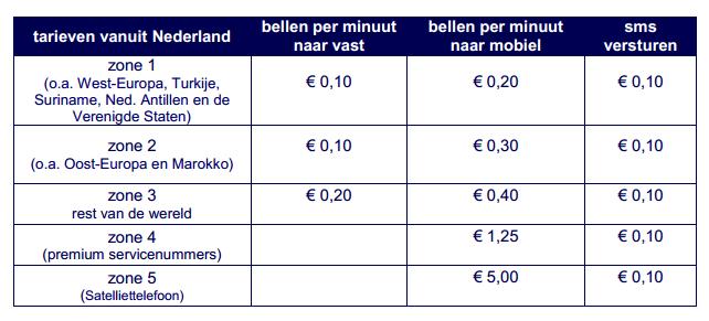 Bellen en SMSen naar buiteland HollandsNieuwe prepaid