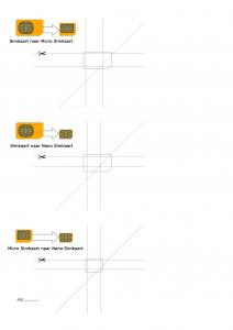 Sjabloon Simkaart Knippen van standaard simkaart naar micro en nano simkaart