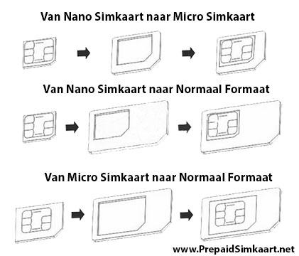 Simkaart Adapter Formaten