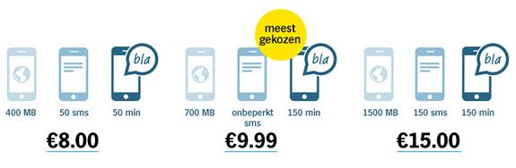 AH mobiel SLIM ONLY prepaid bundels